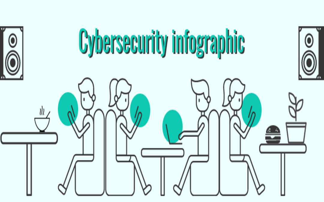 Useful facts in cybersecurity landscape