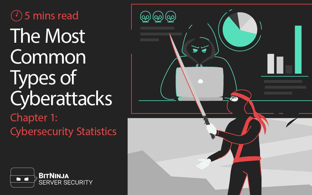 The Most Common Types of Cyberattacks